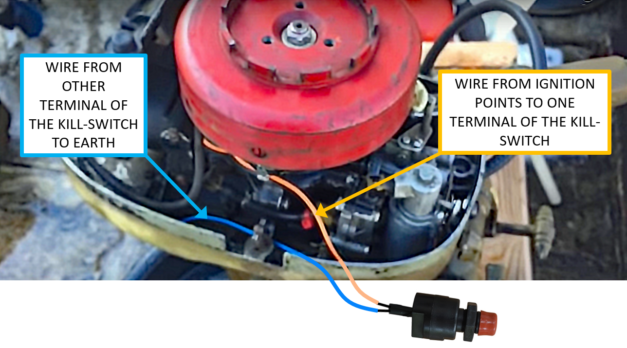 How To Fit A Kill-Switch   Boat Fittings [ 715 x 1288 Pixel ]