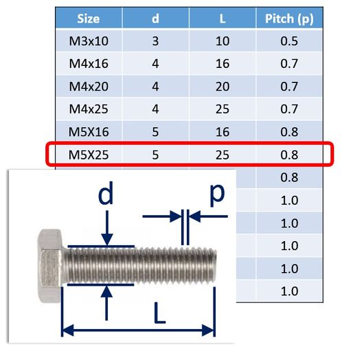 Stainless Steel Hex Set Screw in 316 (A4 Marine Grade) image #6