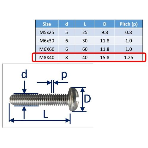 Set-Screws Slot Pan-Head Stainless Steel (316) A4-Marine Grade image #4