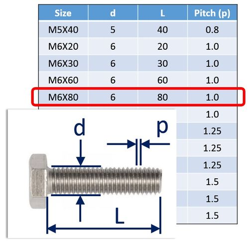 Stainless Steel Hex Set Screw in 316 (A4 Marine Grade) image #11