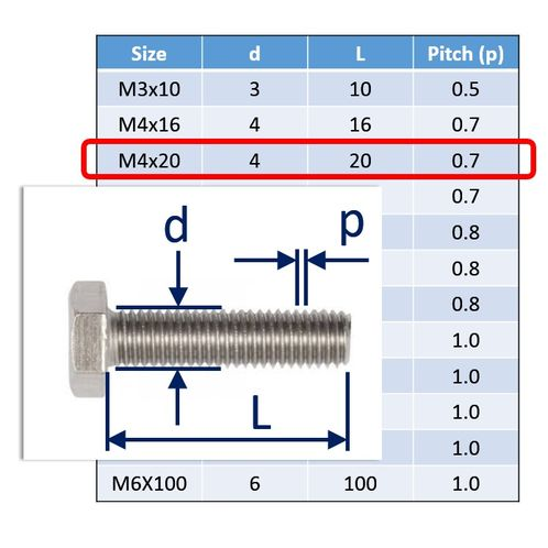 Stainless Steel Hex Set Screw in 316 (A4 Marine Grade) image #3