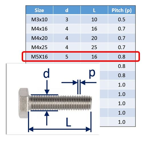 Stainless Steel Hex Set Screw in 316 (A4 Marine Grade) image #5