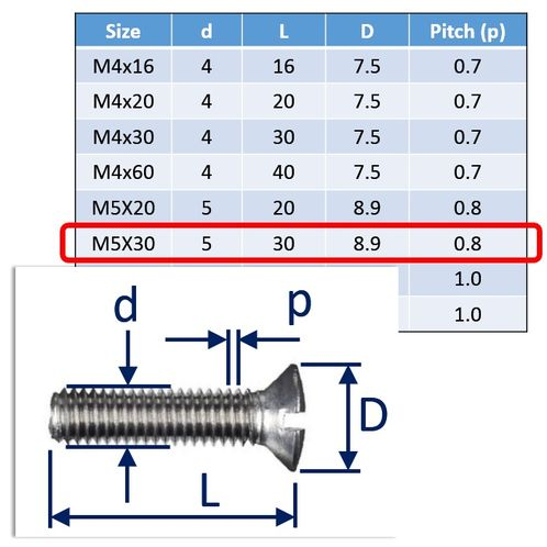 Raised Slot Countersunk Set Screws, Stainless Steel (316) A4-Marine Grade image #6