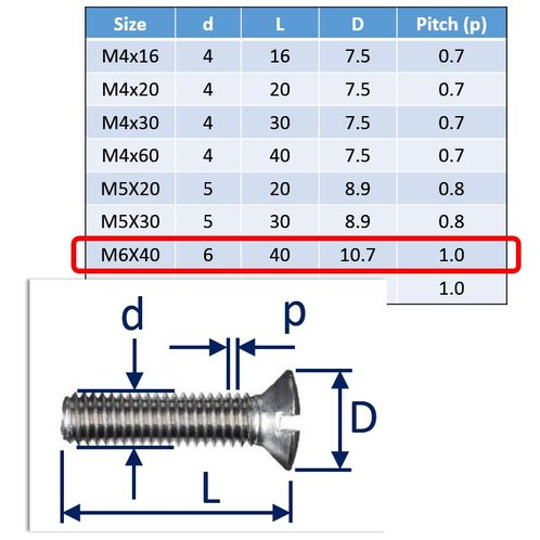 Raised Slot Countersunk Set Screws, Stainless Steel (316) A4-Marine Grade image #7