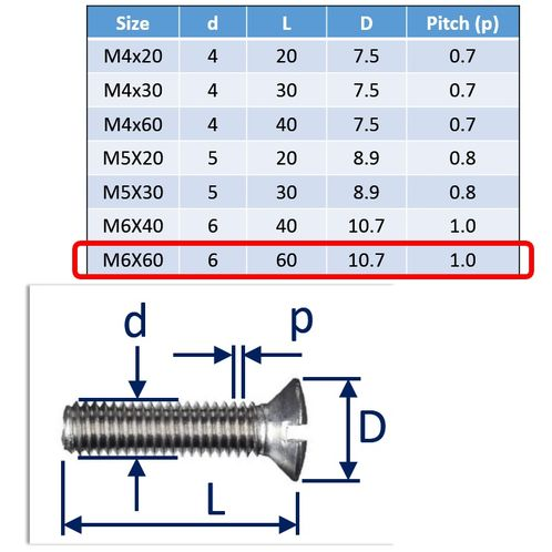 Raised Slot Countersunk Set Screws, Stainless Steel (316) A4-Marine Grade image #8