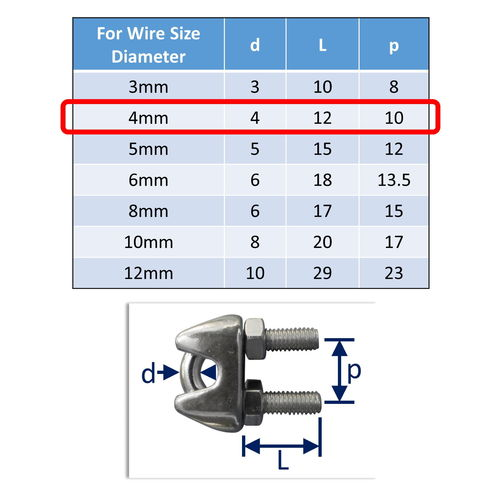 Cable Clamps image #1