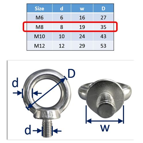 Lifting Eye Bolts Stainless Steel A4 Marine-Grade (316) image #2