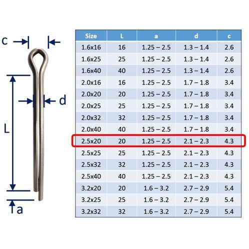 Split Pins / Split Cotter Pins image #9