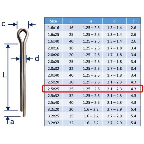 Split Pins / Split Cotter Pins image #10