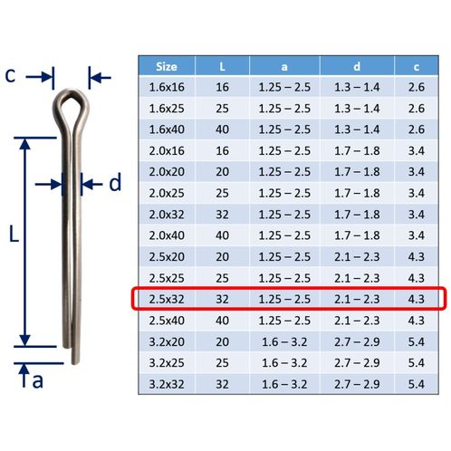 Split Pins / Split Cotter Pins image #11