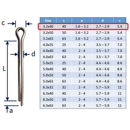 Split Pins / Split Cotter Pins image #16