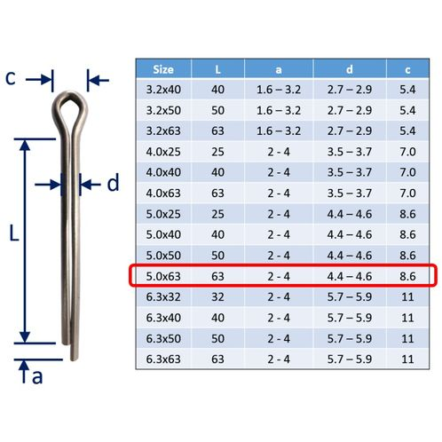 Split Pins / Split Cotter Pins image #25