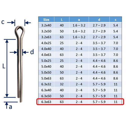 Split Pins / Split Cotter Pins image #29
