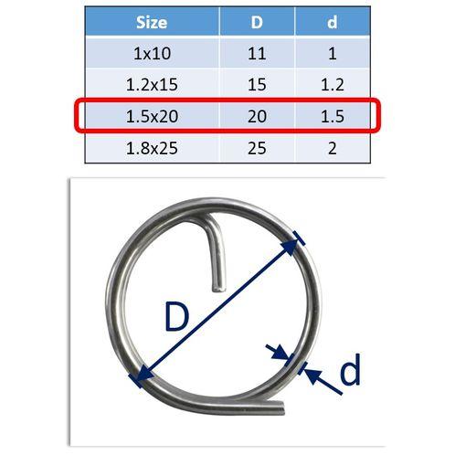 Ring Pins image #3