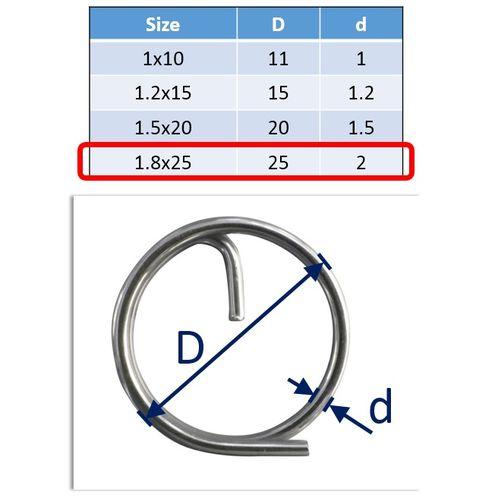 Ring Pins image #4