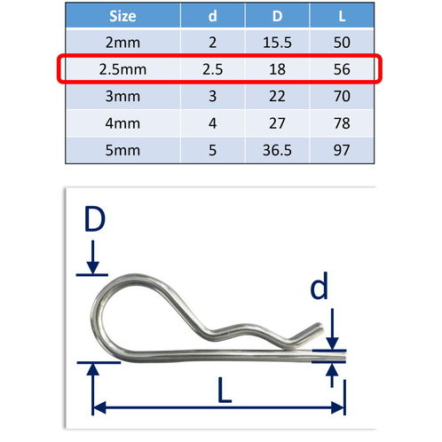 316 Stainless Steel R-Clips (Spring Cotter Pins), Metric Sizes Marine Grade, Quick Removal image #5
