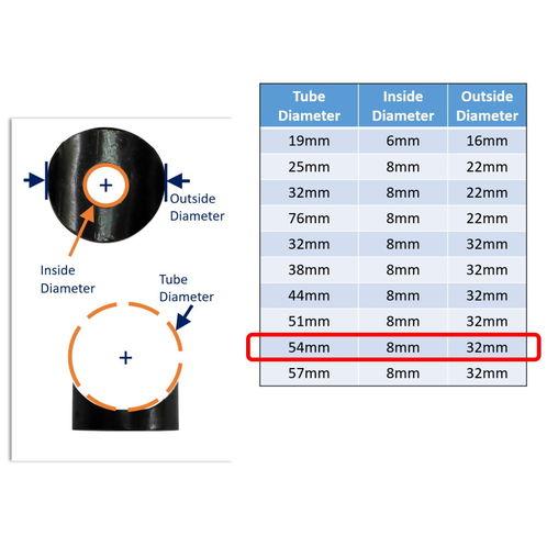 Nylon Saddle Washers To Fit Against Round Tubing image #9