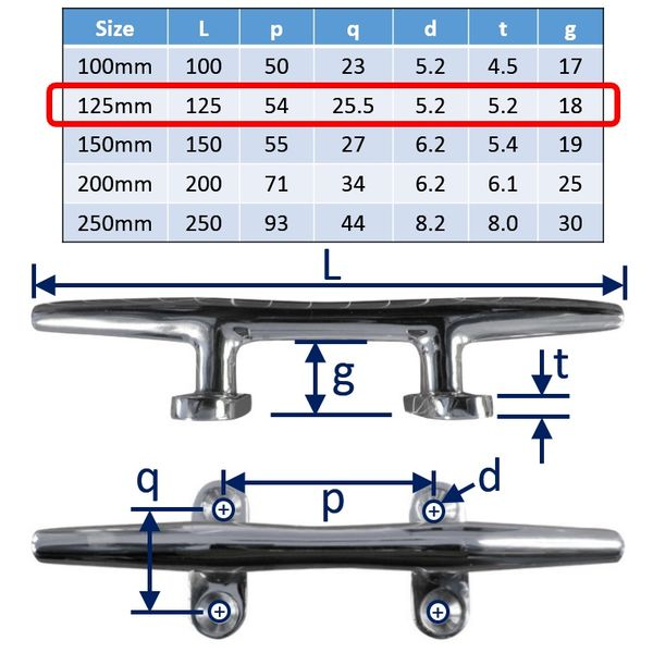 Hollow-Base Boat Cleats (4 Fixings)